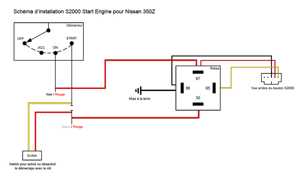 s2000 engine start button